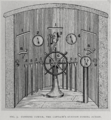 Conning Tower - Cassier's 1892-07.png