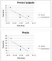 Crt price evolution grpah.jpg