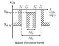 Deuxième ordre du type réponse en i d'un R L C série - gabarit.png