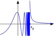 Limit of a function - Wikipedia