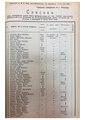 Duma voters 1907 Rogachev.pdf