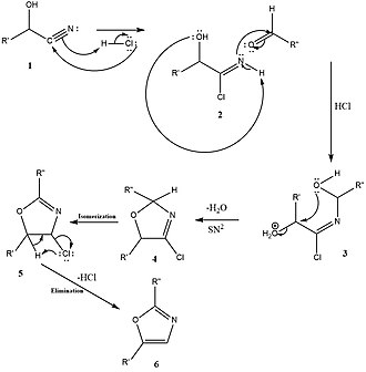 Fischer oxazole synthesis - Electron Flow Mechanism