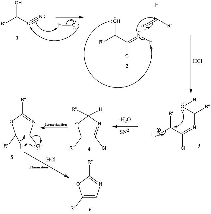 Electron Flow Mechanism