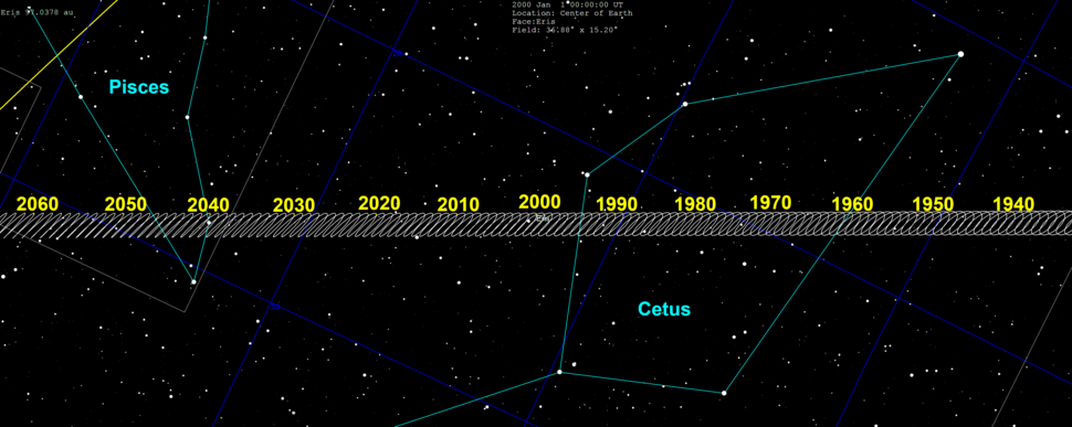 Eris skypath 1940-2060
