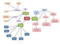 Evaluacion financiera de proyectos mapa conceptual.pdf