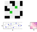 Exchangeable random graph from graphon.png