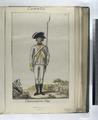 Extremadura, 1766. (1797) (NYPL b14896507-87782).tiff