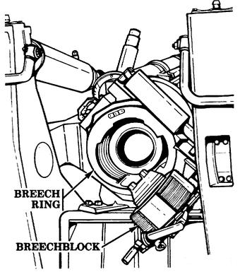 Wwii German Semi Auto Rifle