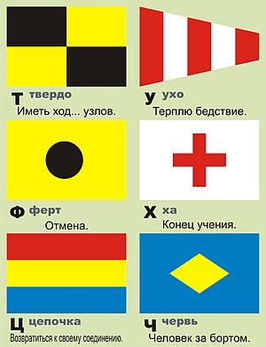 Naval flag signalling wikivividly russian navy code of signals image flag vms04 publicscrutiny Image collections
