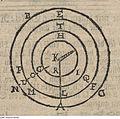 Fotothek df tg 0004288 Astronomie ^ Uhr ^ Sonne.jpg