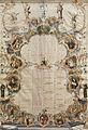 Frauenkloster-Verzeichnis Spanien 18 Jh.jpg