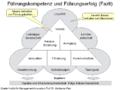 Fuehrungskompetenz und Fuehrungserfolg.png