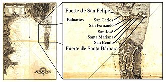 Lines of Contravallation of Gibraltar - Situation of these forts and bastions on a map of the 18th century.