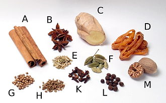 What Spices To Add To A Hot Dog