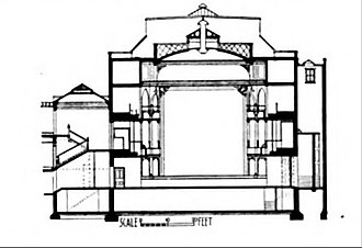Frank Matcham - The stage with unobstructed sight lines