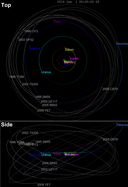 Haumea family orbits.png