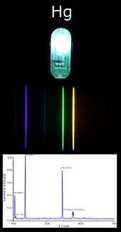 Quecksilberdampflampe – Wikipedia