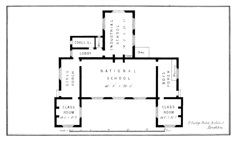 schematic of a model national school