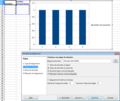 Histogramme occurrences d4 LibreOffice Calc.png