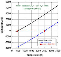Adiabatic flame temperature - Wikipedia