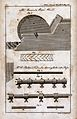 Hydraulics; diagrams showing water pressure. Engraving by Mu Wellcome V0024453.jpg