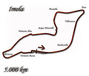 1980 Italian Grand Prix - Image: Imola 1980