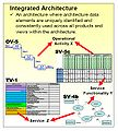 Integrated Architecture.jpg
