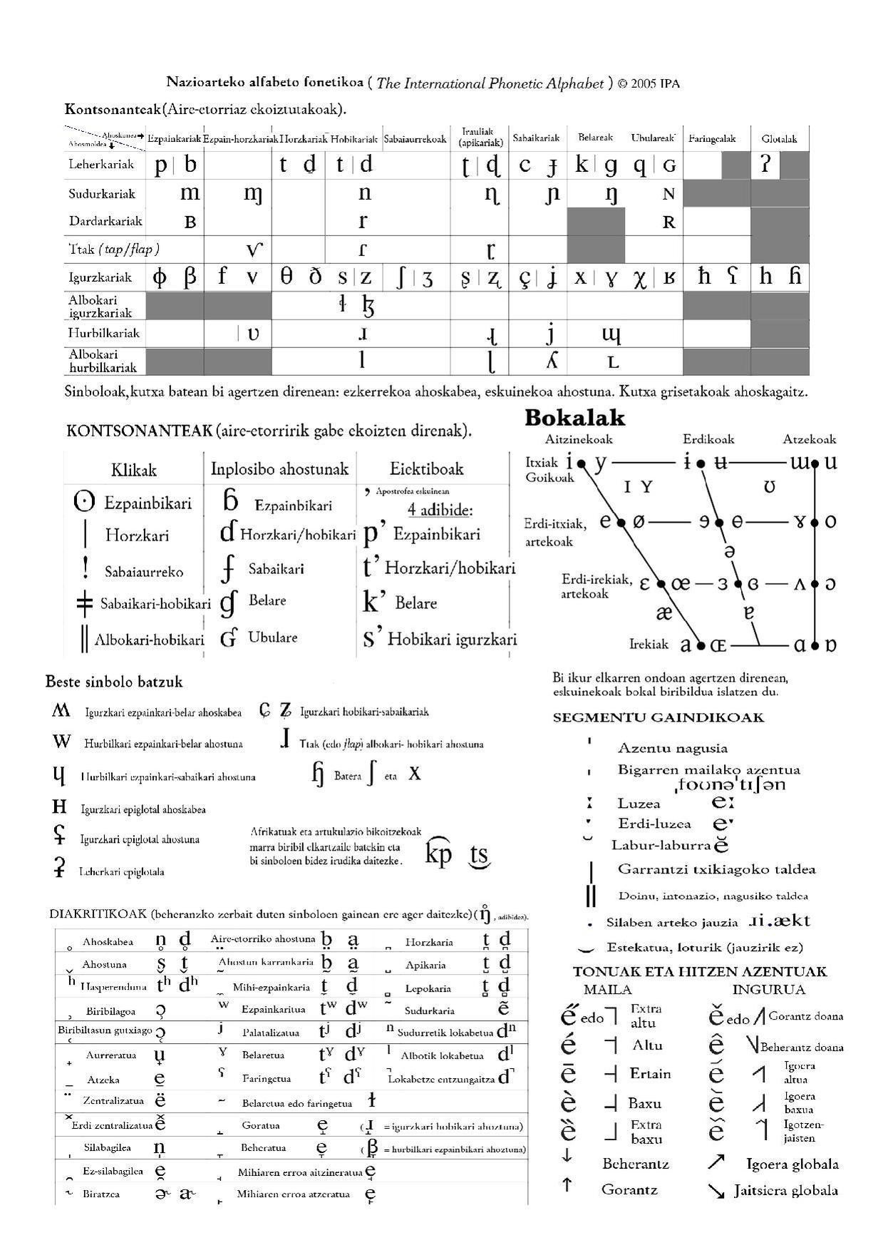 international phonetic alphabet english: