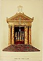 Jewish Encyclopedia Colored Illustration (cropped).jpg