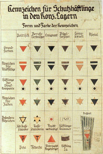 Nazi concentration camp badge - Nazi camp ID-emblems in a 1936 German illustration.