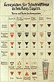 Kennzeichen für Schutzhäftlinge in den Konzentrationslagern.jpg