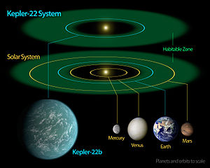 Kepler-22 diagram.jpg