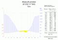 Klimadiagramm-Albany-Australien-metrisch-deutsch.png