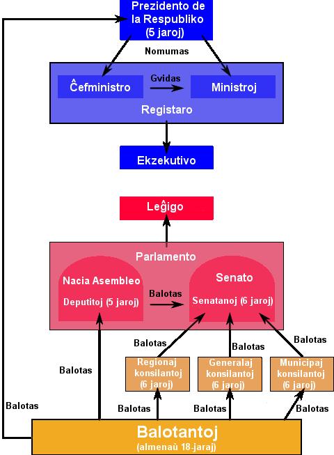 Kvina Respubliko