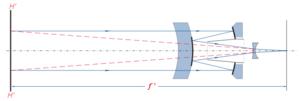 заднее фокусное расстояние.  Пример схемы зеркально-линзового объектива.  H'H. f. главная задняя плоскость.