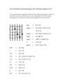 Les formules harmoniques des schémas majeurs et mineurs no3.pdf
