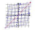 Lorenz tf grid.PNG