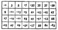 Magic Square 20.png