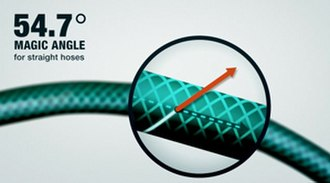 Reinforced rubber - Illustration 1. Fibre reinforced straight hose with a 54.7 degrees reinforcement angle.