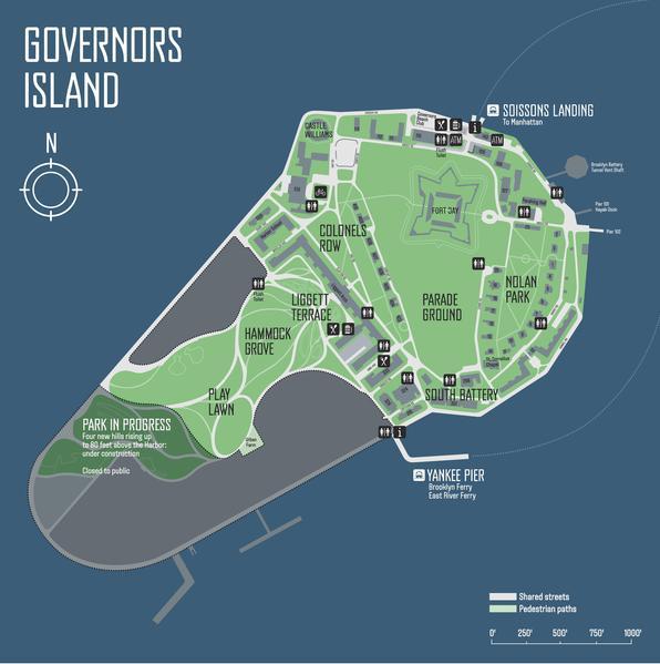 Treasure Island Military