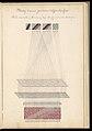 Master Weaver's Thesis Book, Systeme de la Mecanique a la Jacquard, 1848 (CH 18556803-191).jpg