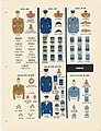 Military Uniforms - DA Pam 355-120 - 1959 to 1962 - Part 2 Picture014.jpg