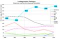 Nichtwähler LTW Thüringen seit 1990 png.png