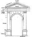 Noções elementares de archeologia fig034.png