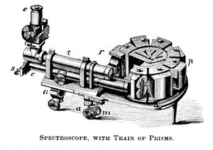 PSM V04 D407 Spectroscope with prism train.jpg