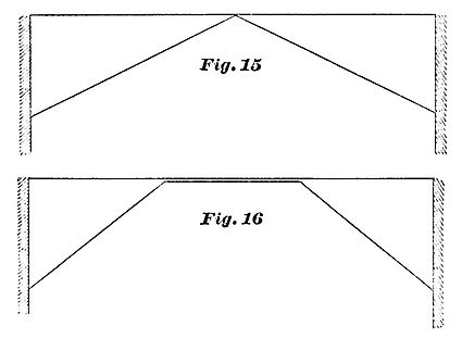 PSM V36 D484 Abutted trusses of a bridge span.jpg