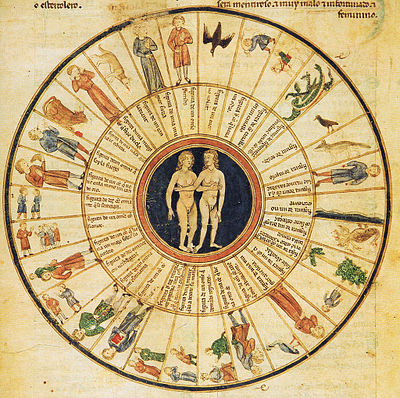 Stars in astrology - Wikipedia