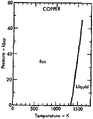 Phase diagram of copper (1975).png