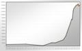 Population Statistics Heidelberg.png