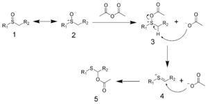 Pummerer rearrangement - The mechanism of the Pummerer rearrangement